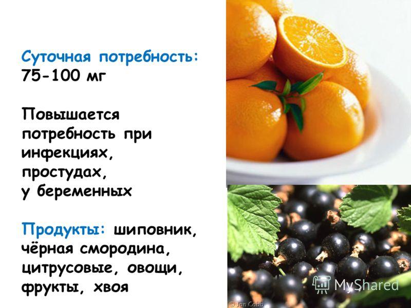 Суточная потребность: 75-100 мг Повышается потребность при инфекциях, простудах, у беременных Продукты: шиповник, чёрная смородина, цитрусовые, овощи, фрукты, хвоя