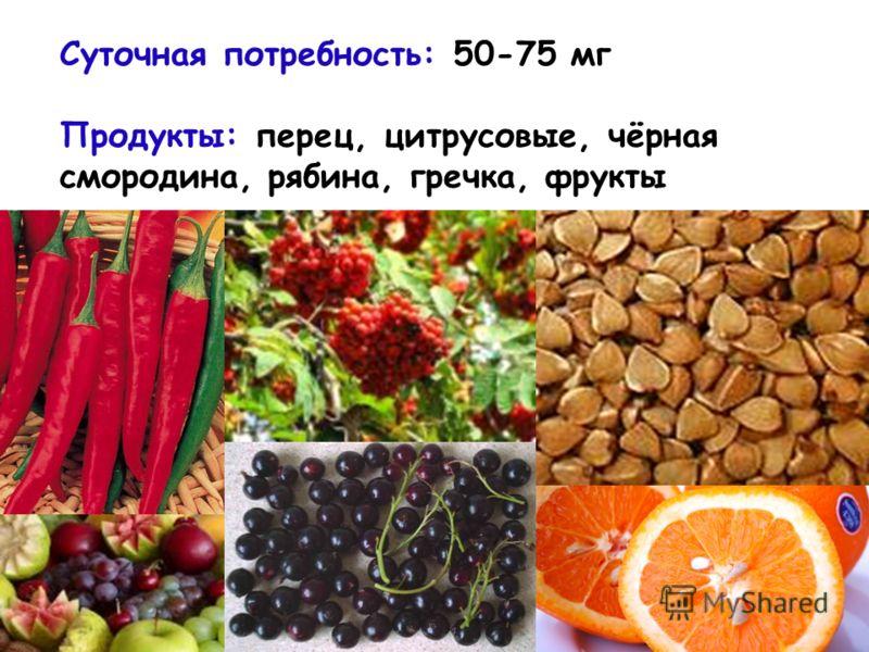Суточная потребность: 50-75 мг Продукты: перец, цитрусовые, чёрная смородина, рябина, гречка, фрукты