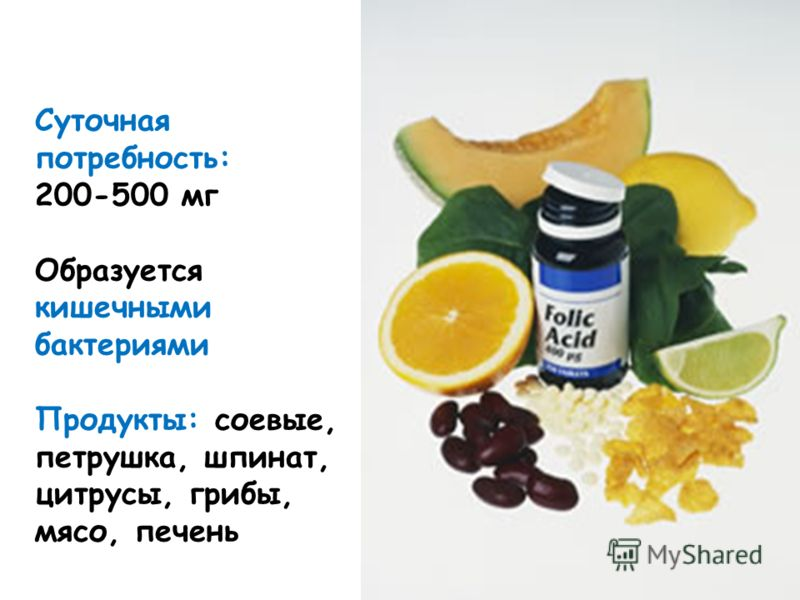 Суточная потребность: 200-500 мг Образуется кишечными бактериями Продукты: соевые, петрушка, шпинат, цитрусы, грибы, мясо, печень