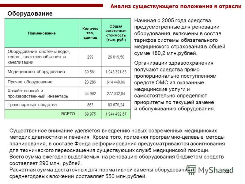 34 Начиная с 2005 года средства, предусмотренные для реновации оборудования, включены в состав тарифов системы обязательного медицинского страхования в общей сумме 180,2 млн.рублей. Организации здравоохранения получают средства прямо пропорционально