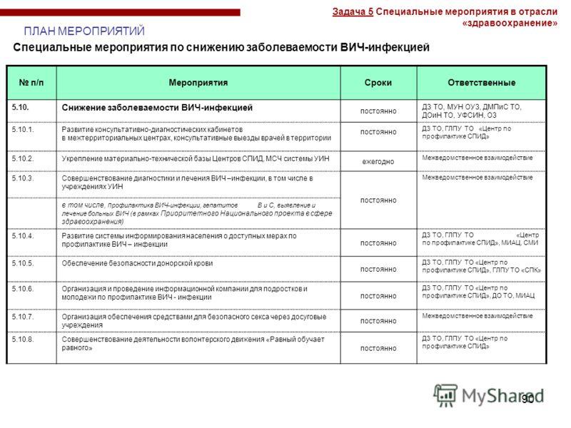 Дешевые клиники москвы