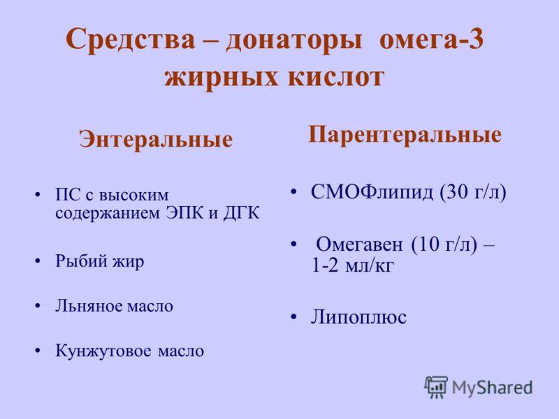 Средства – донаторы омега-3 жирных кислот Энтеральные ПС с высоким содержанием ЭПК и ДГК Рыбий жир Льняное масло Кунжутовое масло Парентеральные СМОФлипид (30 г/л) Омегавен (10 г/л) – 1-2 мл/кг Липоплюс