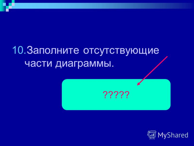 10.Заполните отсутствующие части диаграммы. ?????