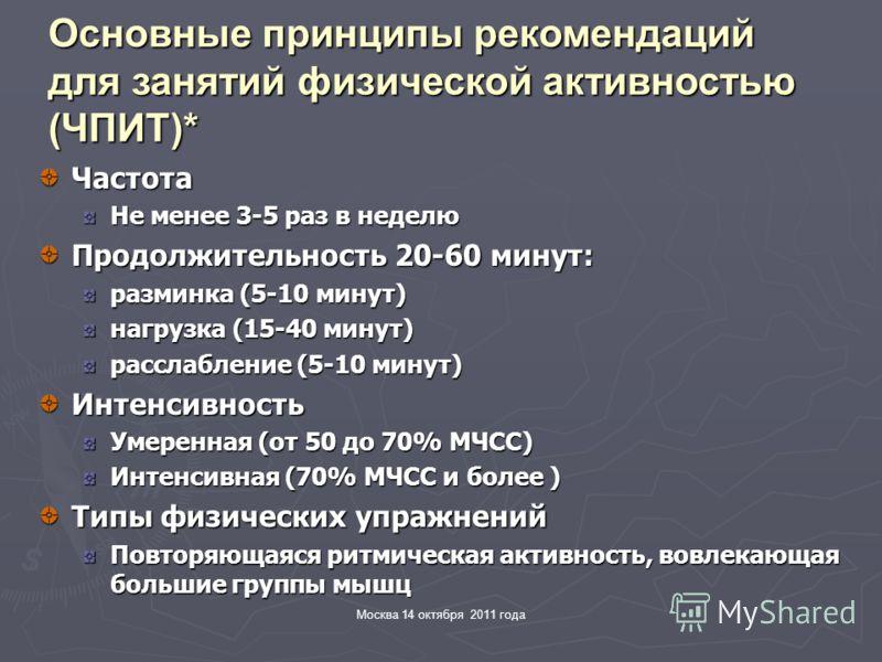 Москва 14 октября 2011 года Основные принципы рекомендаций для занятий физической активностью (ЧПИТ)* Частота Не менее 3-5 раз в неделю Продолжительность 20-60 минут: разминка (5-10 минут) нагрузка (15-40 минут) расслабление (5-10 минут) Интенсивност