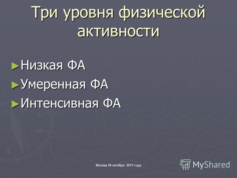 Москва 14 октября 2011 года Три уровня физической активности Низкая ФА Низкая ФА Умеренная ФА Умеренная ФА Интенсивная ФА Интенсивная ФА