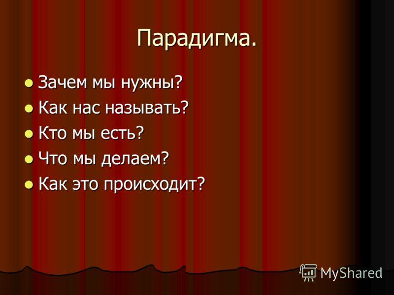 Парадигма. Зачем мы нужны? Зачем мы нужны? Как нас называть? Как нас называть? Кто мы есть? Кто мы есть? Что мы делаем? Что мы делаем? Как это происходит? Как это происходит?