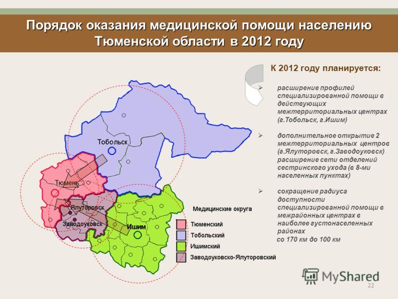 22 Порядок оказания медицинской помощи населению Тюменской области в 2012 году К 2012 году планируется: расширение профилей специализированной помощи в действующих межтерриториальных центрах (г.Тобольск, г.Ишим) дополнительное открытие 2 межтерритори