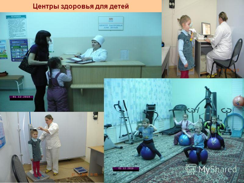7 Центры здоровья для детей