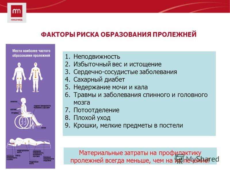 ФАКТОРЫ РИСКА ОБРАЗОВАНИЯ ПРОЛЕЖНЕЙ 1.Неподвижность 2.Избыточный вес и истощение 3.Сердечно-сосудистые заболевания 4.Сахарный диабет 5.Недержание мочи и кала 6.Травмы и заболевания спинного и головного мозга 7.Потоотделение 8.Плохой уход 9.Крошки, ме