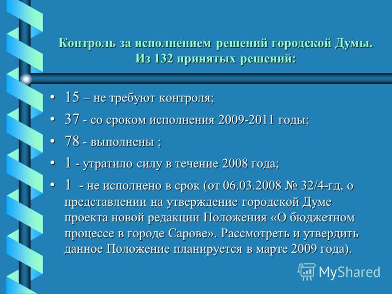 Контроль за исполнением решений городской Думы. Из 132 принятых решений: 15 – не требуют контроля;15 – не требуют контроля; 37 - со сроком исполнения 2009-2011 годы;37 - со сроком исполнения 2009-2011 годы; 78 - выполнены ;78 - выполнены ; 1 - утрати
