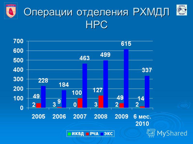 Операции отделения РХМДЛ НРС
