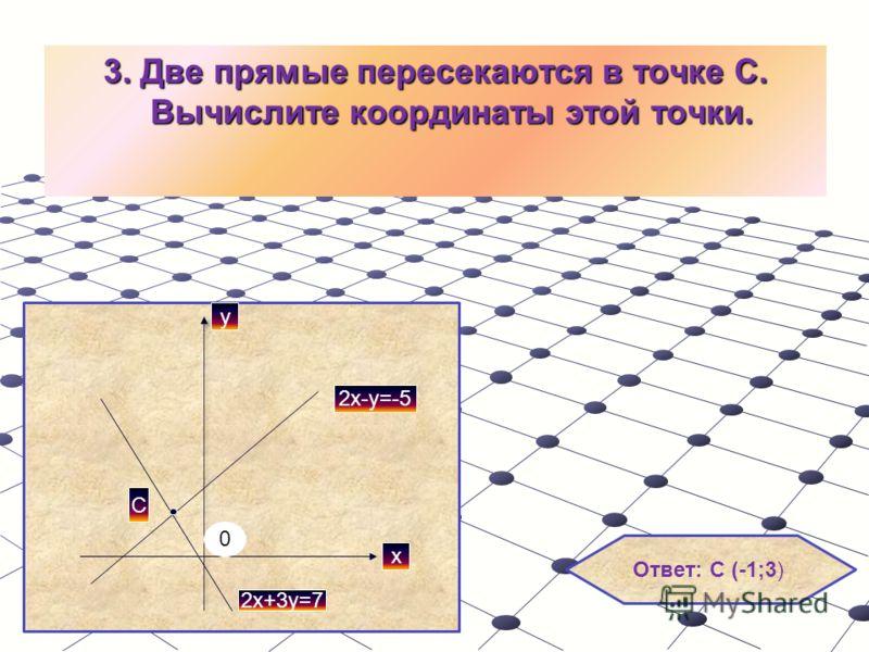 3. Две прямые пересекаются в точке С. Вычислите координаты этой точки. Ответ: С (-1;3) х 2х-у=-5 у 0 С 2х+3у=7