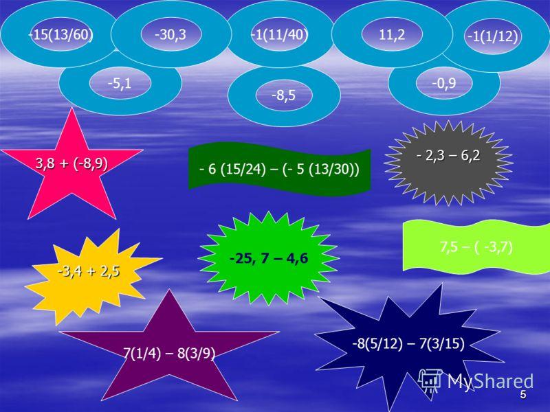 4 Математический диктант | –5| + | 10| 1. | 21| – | – 3| 2. | –46| – | 39| 3. | 6| · | – 34| 4. | 25| · | – 11| 5. | –65| : | – 13| 6. = 15 = 18 = 7 = 204 = 275 = 5 Проверьте себя: