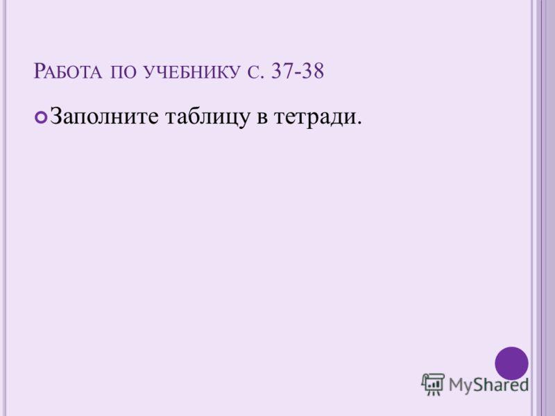 Р АБОТА ПО УЧЕБНИКУ С. 37-38 Заполните таблицу в тетради.