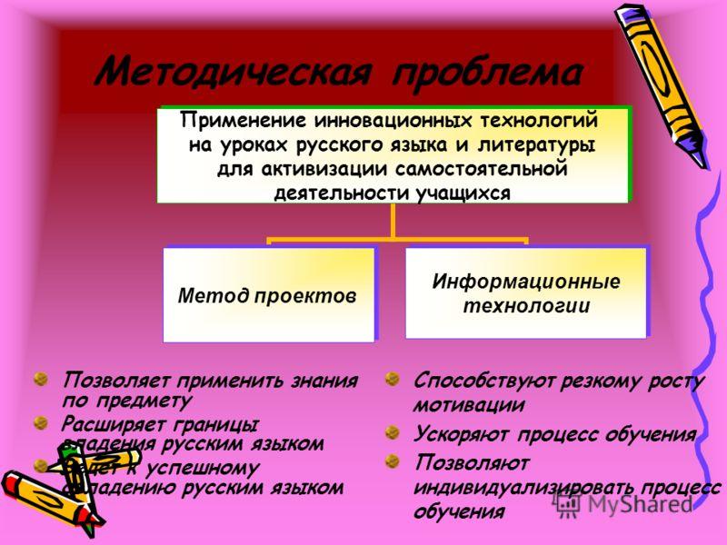 Методическая проблема Применение инновационных технологий на уроках русского языка и литературы для активизации самостоятельной деятельности учащихся Метод проектов Информационные технологии Способствуют резкому росту мотивации Ускоряют процесс обуче