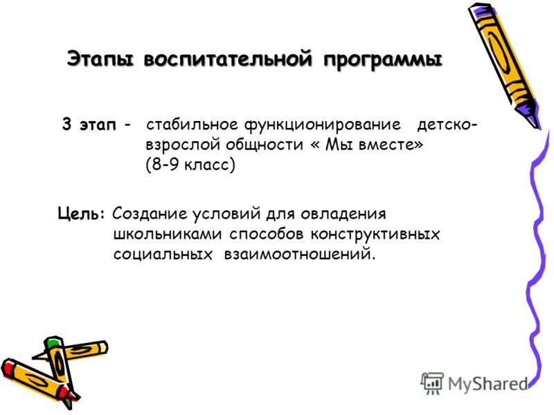 3 этап - стабильное функционирование детско- взрослой общности « Мы вместе» (8-9 класс) Цель: Создание условий для овладения школьниками способов конструктивных социальных взаимоотношений. Этапы воспитательной программы