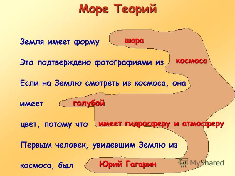 Море Теорий шара голубой космоса имеет гидросферу и атмосферу Юрий Гагарин