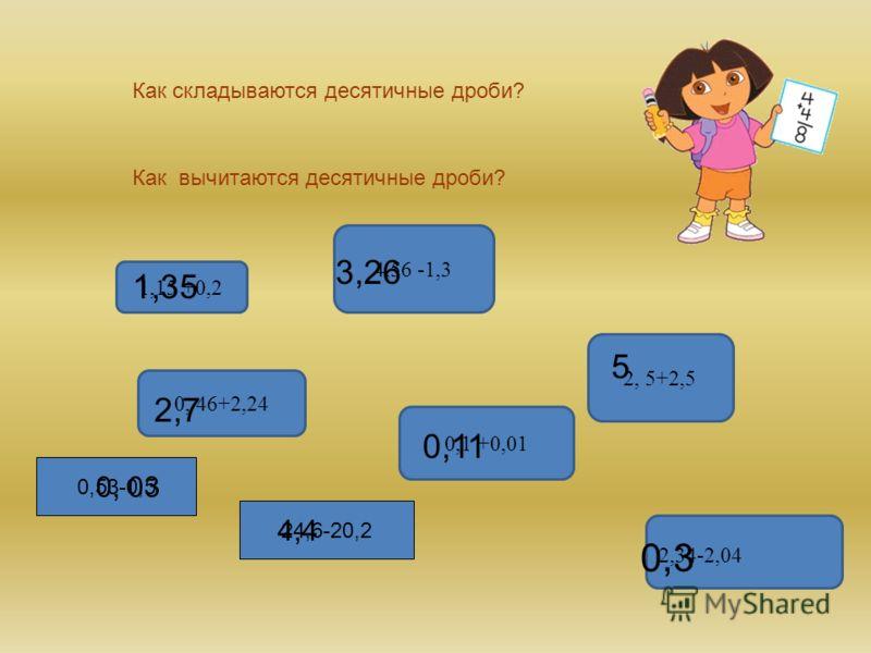 Как складываются десятичные дроби? Как вычитаются десятичные дроби? 1,15 +0,2 4,56 -1,3 2, 5+2,5 0, 46+2,24 0,1 +0,01 2,34-2,04 1,35 3,26 2,7 0,11 5 0,3 0,53-0,5 0, 03 24,6-20,2 4,4