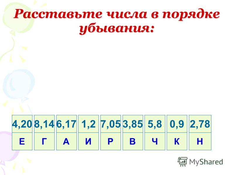 Расставьте числа в порядке убывания: 4,20 Е 8,14 Г 6,17 А 1,2 И 7,05 Р 3,85 В 5,8 Ч 0,9 К 2,78 Н