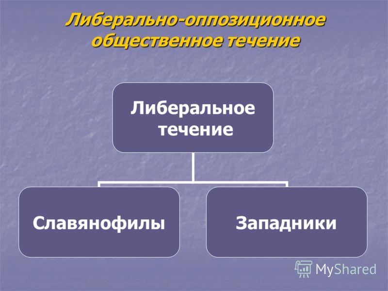 Либерально-оппозиционное общественное течение Либеральное течение СлавянофилыЗападники