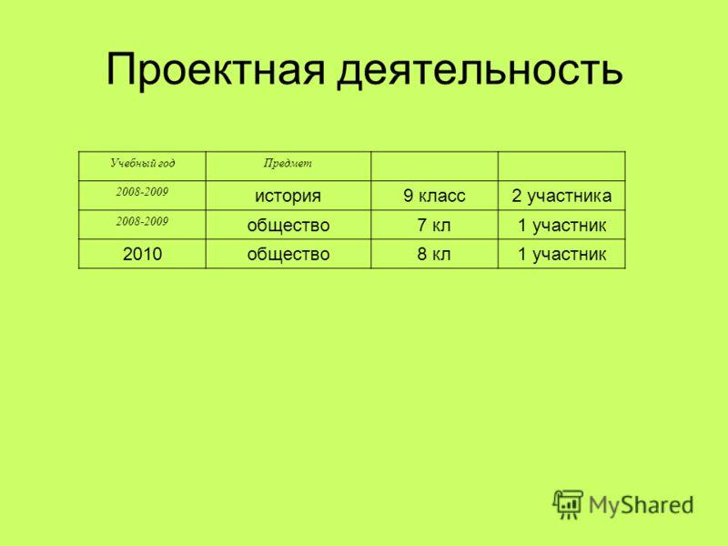 Проектная деятельность Учебный годПредмет 2008-2009 история9 класс2 участника 2008-2009 общество7 кл1 участник 2010общество8 кл1 участник