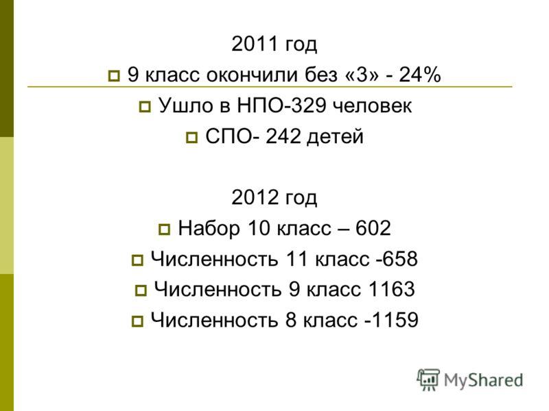 2011 год 9 класс окончили без «3» - 24% Ушло в НПО-329 человек СПО- 242 детей 2012 год Набор 10 класс – 602 Численность 11 класс -658 Численность 9 класс 1163 Численность 8 класс -1159