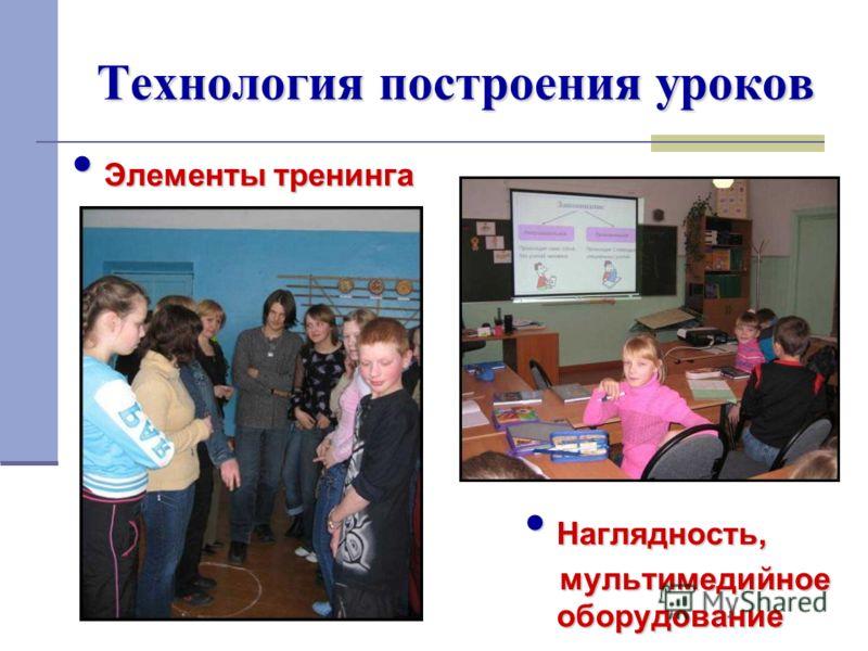 Технология построения уроков Элементы тренинга Элементы тренинга Наглядность, Наглядность, мультимедийное оборудование мультимедийное оборудование