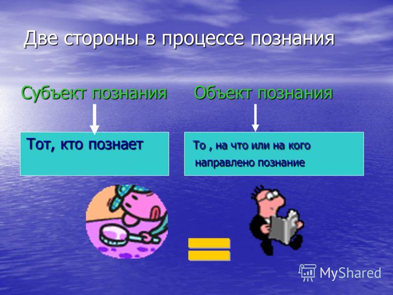 Две стороны в процессе познания Субъект познания Объект познания Тот, кто познает То, на что или на кого Тот, кто познает То, на что или на кого направлено познание направлено познание