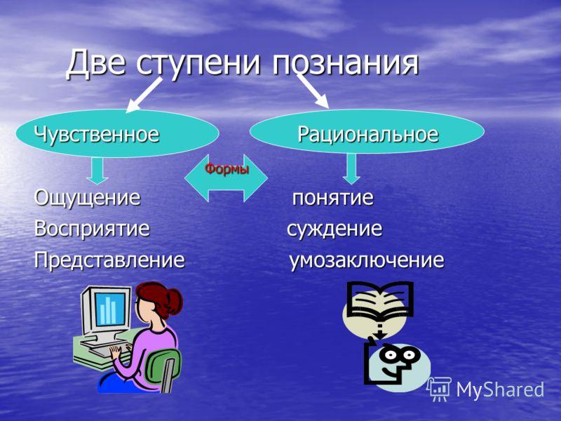 Две ступени познания Две ступени познания Чувственное Рациональное Формы Формы Ощущение понятие Восприятие суждение Представление умозаключение