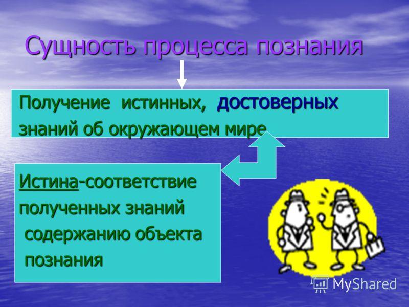 Сущность процесса познания Получение истинных, достоверных знаний об окружающем мире Истина-соответствие полученных знаний содержанию объекта содержанию объекта познания познания