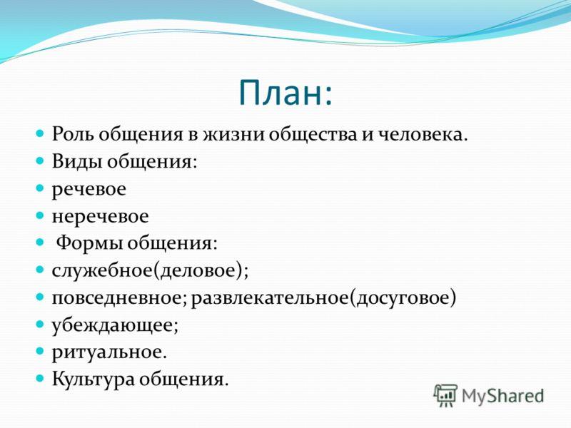 презентация обществознание 8 класс общение