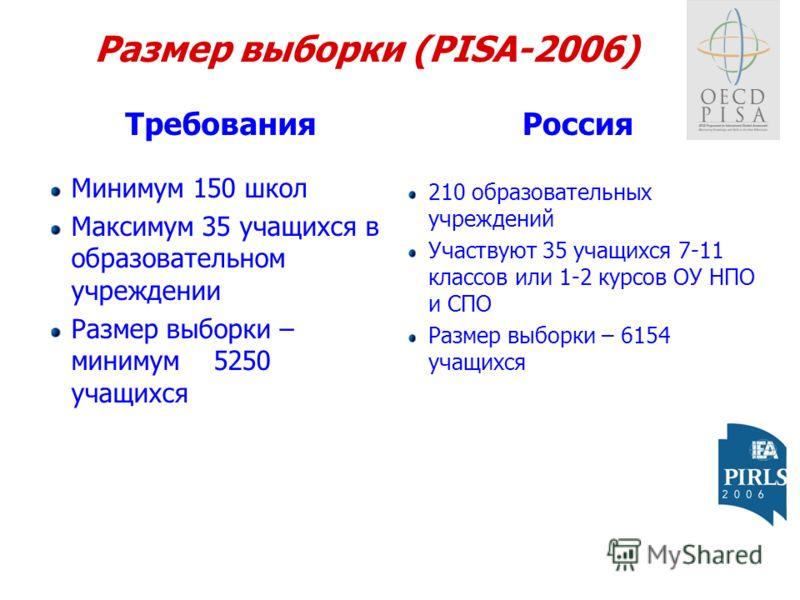 Размер выборки (PISA-2006) Минимум 150 школ Максимум 35 учащихся в образовательном учреждении Размер выборки – минимум 5250 учащихся 210 образовательных учреждений Участвуют 35 учащихся 7-11 классов или 1-2 курсов ОУ НПО и СПО Размер выборки – 6154 у