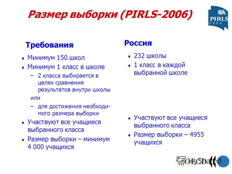 Размер выборки (PIRLS-2006) Требования Россия Минимум 150 школ Минимум 1 класс в школе –2 класса выбирается в целях сравнения результатов внутри школы или –для достижения необходи- мого размера выборки Участвуют все учащиеся выбранного класса Размер