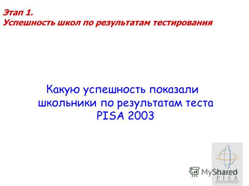 Этап 1. Успешность школ по результатам тестирования Какую успешность показали школьники по результатам теста PISA 2003