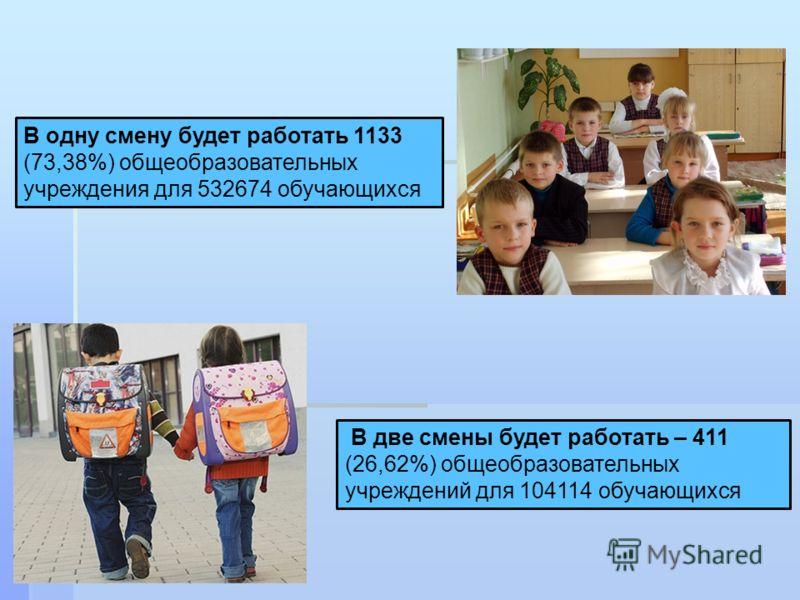 В одну смену будет работать 1133 (73,38%) общеобразовательных учреждения для 532674 обучающихся В две смены будет работать – 411 (26,62%) общеобразовательных учреждений для 104114 обучающихся