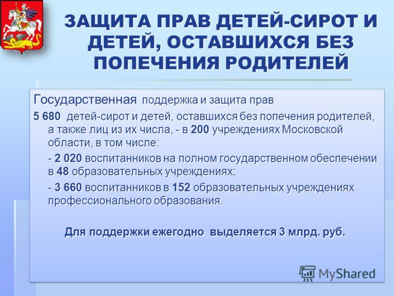 ЗАЩИТА ПРАВ ДЕТЕЙ-СИРОТ И ДЕТЕЙ, ОСТАВШИХСЯ БЕЗ ПОПЕЧЕНИЯ РОДИТЕЛЕЙ Государственная поддержка и защита прав 5 680 детей-сирот и детей, оставшихся без попечения родителей, а также лиц из их числа, - в 200 учреждениях Московской области, в том числе: -