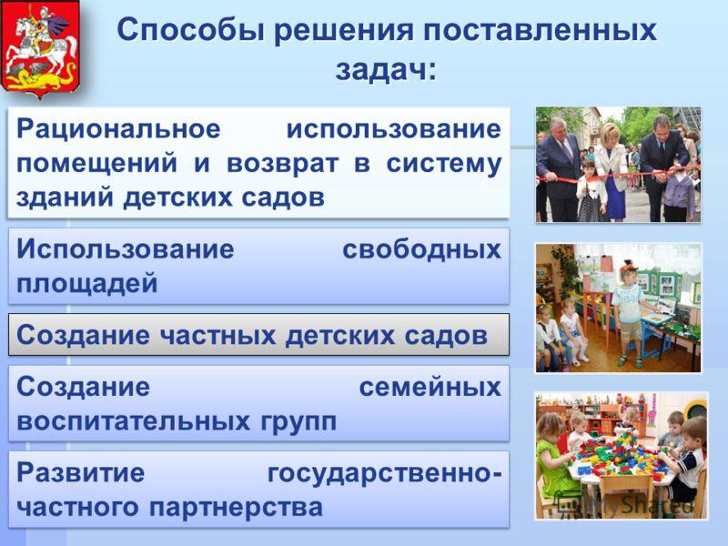Способы решения поставленных задач: Рациональное использование помещений и возврат в систему зданий детских садов Использование свободных площадей Создание частных детских садов Создание семейных воспитательных групп Развитие государственно- частного