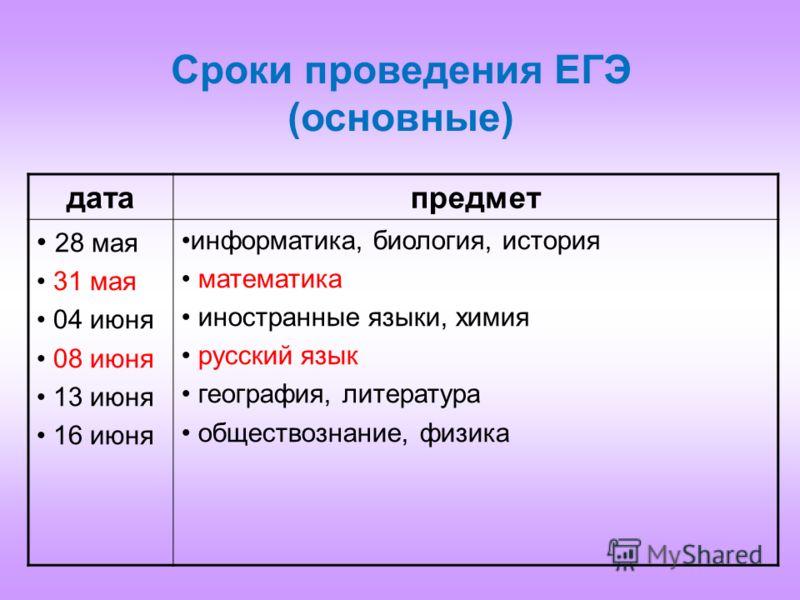 Сроки проведения ЕГЭ (основные) датапредмет 28 мая 31 мая 04 июня 08 июня 13 июня 16 июня информатика, биология, история математика иностранные языки, химия русский язык география, литература обществознание, физика