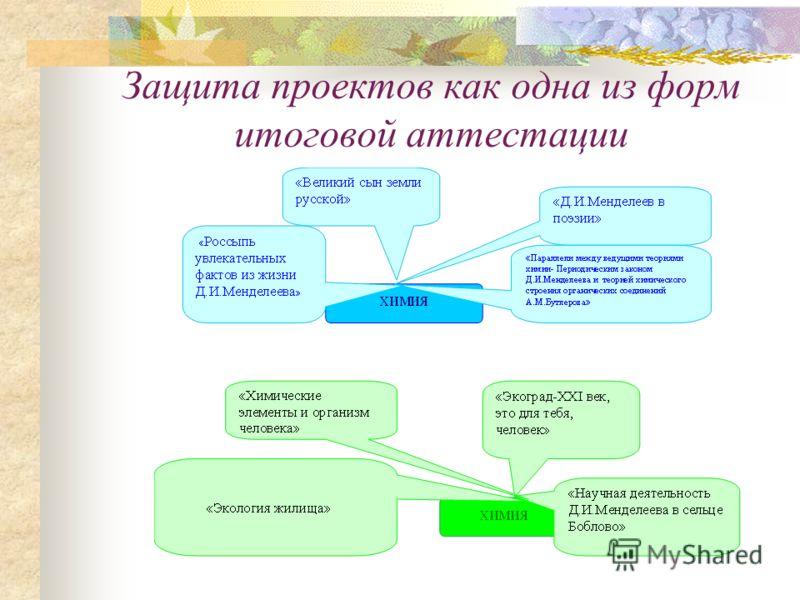 Защита проектов как одна из форм итоговой аттестации