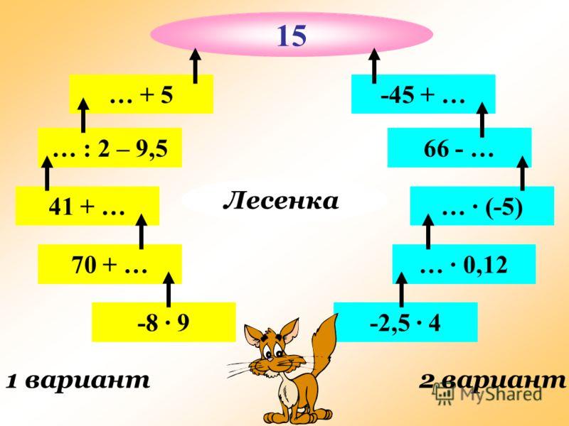 1 вариант2 вариант -8 · 9 70 + … 41 + … … : 2 – 9,5 … + 5 -2,5 · 4 … · 0,12 … · (-5) 66 - … -45 + … 15 Лесенка