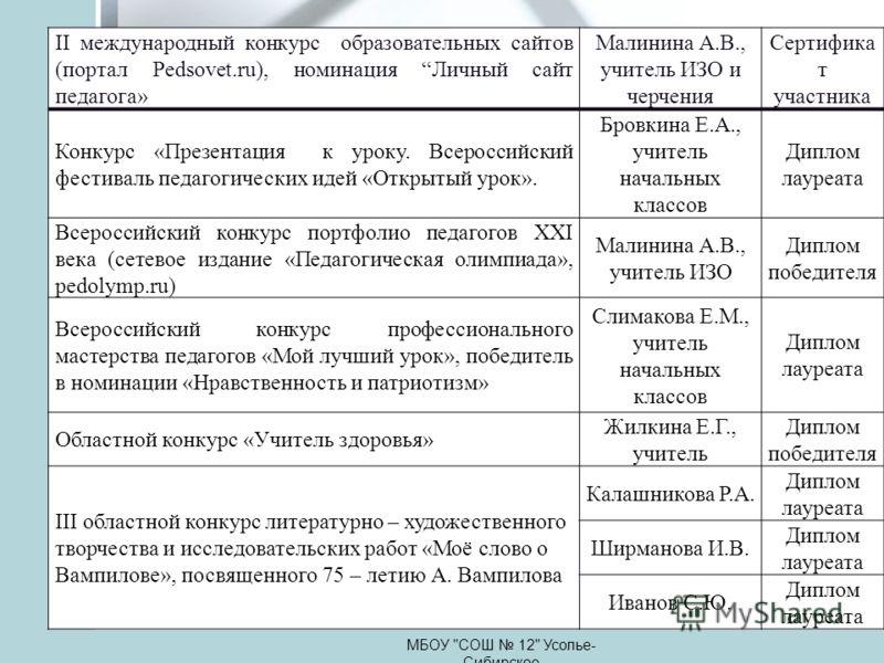 должностная инструкция учителя изо - фото 5