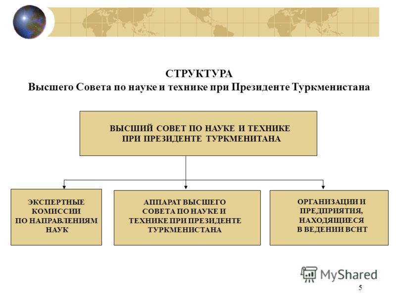 5 СТРУКТУРА Высшего Совета по науке и технике при Президенте Туркменистана ВЫСШИЙ СОВЕТ ПО НАУКЕ И ТЕХНИКЕ ПРИ ПРЕЗИДЕНТЕ ТУРКМЕНИТАНА ЭКСПЕРТНЫЕ КОМИССИИ ПО НАПРАВЛЕНИЯМ НАУК АППАРАТ ВЫСШЕГО СОВЕТА ПО НАУКЕ И ТЕХНИКЕ ПРИ ПРЕЗИДЕНТЕ ТУРКМЕНИСТАНА ОРГ