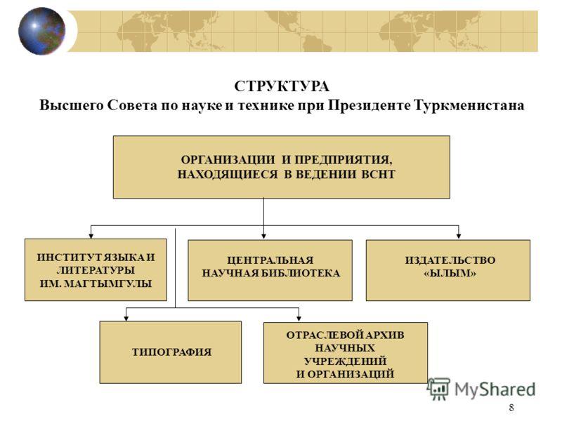 8 СТРУКТУРА Высшего Совета по науке и технике при Президенте Туркменистана ОРГАНИЗАЦИИ И ПРЕДПРИЯТИЯ, НАХОДЯЩИЕСЯ В ВЕДЕНИИ ВСНТ ИНСТИТУТ ЯЗЫКА И ЛИТЕРАТУРЫ ИМ. МАГТЫМГУЛЫ ТИПОГРАФИЯ ИЗДАТЕЛЬСТВО «ЫЛЫМ» ЦЕНТРАЛЬНАЯ НАУЧНАЯ БИБЛИОТЕКА ОТРАСЛЕВОЙ АРХИВ