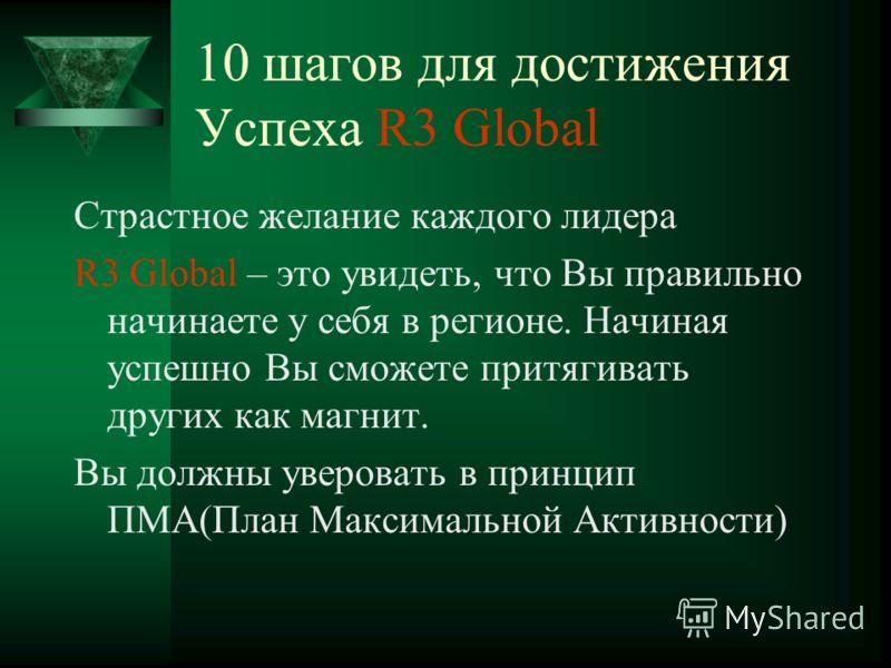 10 шагов для достижения Успеха R3 Global Страстное желание каждого лидера R3 Global – это увидеть, что Вы правильно начинаете у себя в регионе. Начиная успешно Вы сможете притягивать других как магнит. Вы должны уверовать в принцип ПМА(План Максималь