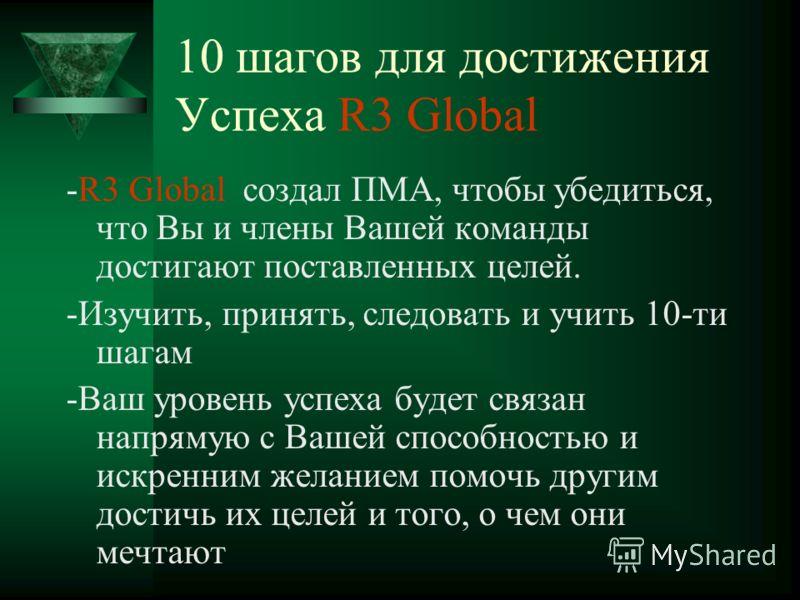 10 шагов для достижения Успеха R3 Global -R3 Global создал ПМА, чтобы убедиться, что Вы и члены Вашей команды достигают поставленных целей. -Изучить, принять, следовать и учить 10-ти шагам -Ваш уровень успеха будет связан напрямую с Вашей способность