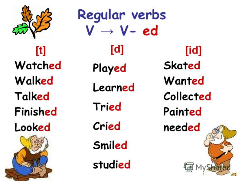 Regular verbs V V- ed [t] Watched Walked Talked Finished Looked [id] Skated Wanted Collected Painted needed [d] Played Learned Tried Cried Smiled studied