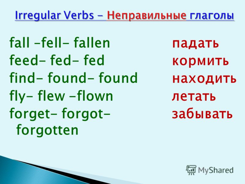 fall –fell- fallen feed- fed- fed find- found- found fly- flew -flown forget- forgot- forgotten падать кормить находить летать забывать