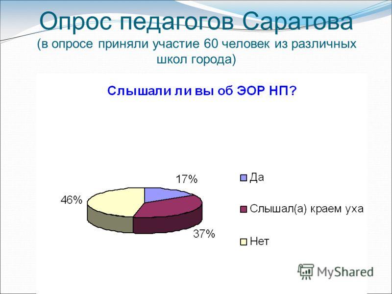 Опрос педагогов Саратова (в опросе приняли участие 60 человек из различных школ города)