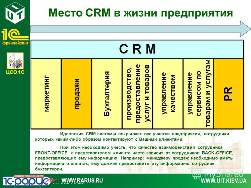 ЦСО 1С WWW.RARUS.RU Место CRM в жизни предприятия Идеология CRM системы покрывает все участки предприятия, сотрудники которых каким-либо образом контактируют с Вашими клиентами. При этом необходимо учесть, что качество взаимодействия сотрудника FRONT