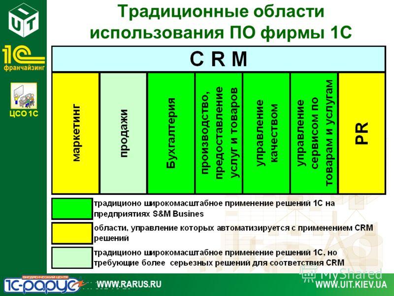 ЦСО 1С WWW.RARUS.RU Традиционные области использования ПО фирмы 1С